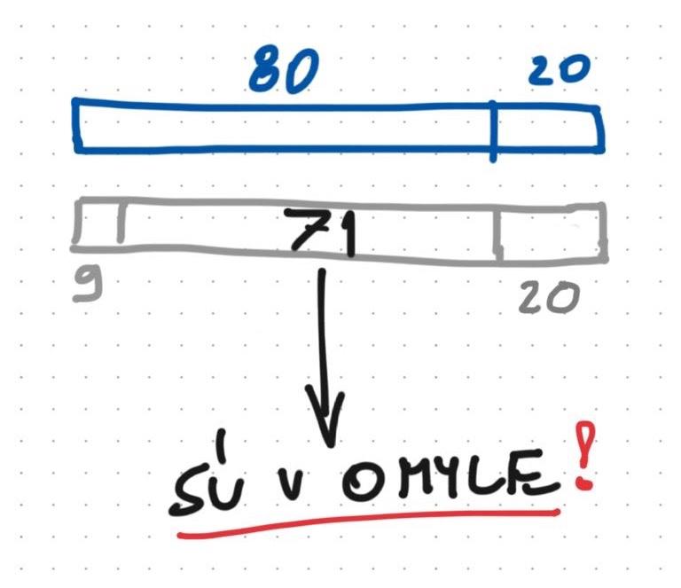 v_omyle
